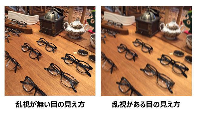 乱視の見え方比較